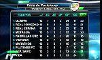 Platense 0 - 1 CD Motagua (Honduras 2013-2014, vòng Clausura)