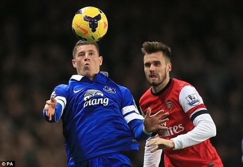 Chùm ảnh Arsenal đánh rơi 2 điểm trên sân Emirates