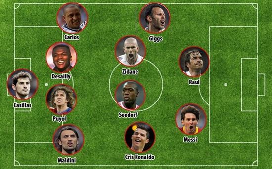 Đội hình xuất sắc nhất lịch sử Champions League