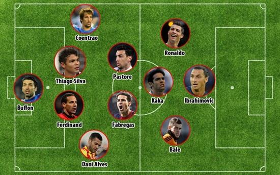 Ronaldo - Bale trong đội hình đắt giá nhất mọi thời đại