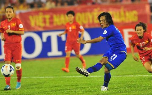 Bóng đá - Bóng đá nữ Việt Nam lỡ cơ hội dự World Cup: Đầu tư vẫn chưa bài bản