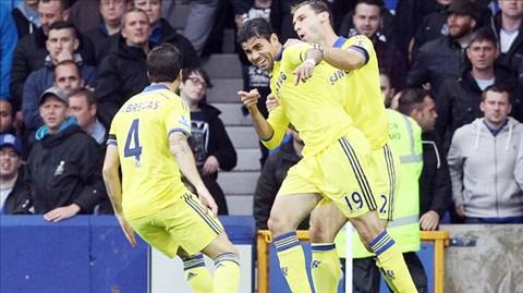 Premier League lại hút hàng La Liga