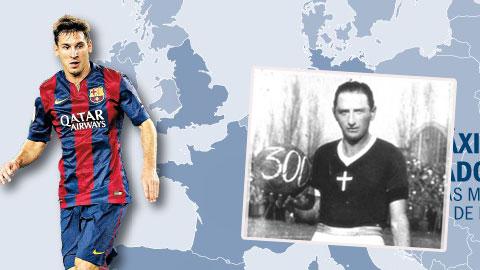 """Messi và danh sách những """"pichichi"""" của châu Âu"""