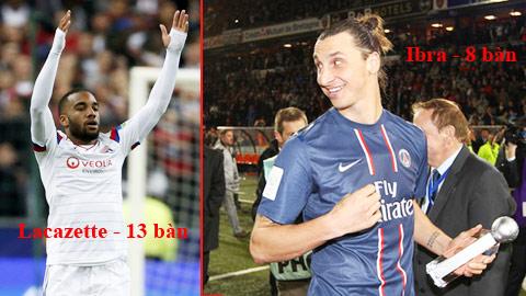 Bóng đá - Ligue 1: Chân sút nội lên ngôi