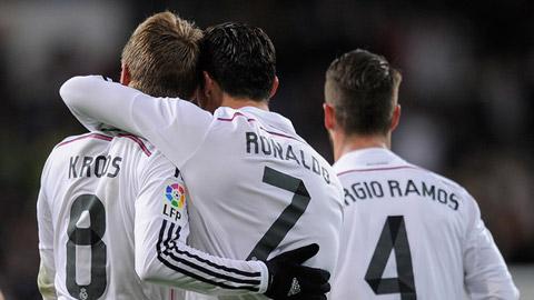 Real Madrid là
