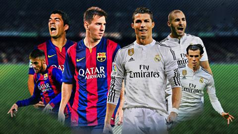 Bóng đá - Barca, Real & Bayern áp đảo trong danh sách rút gọn Quả bóng vàng FIFA 2015