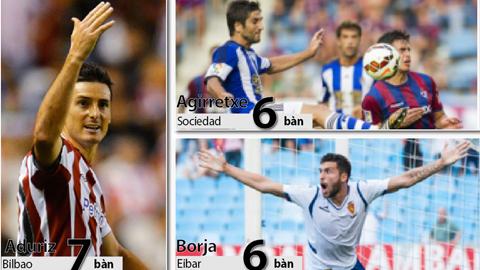 Bóng đá - Cuộc đua Vua phá lưới La Liga: Đến thời của những chân sút nội