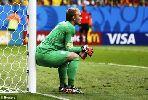 Chùm ảnh: Loạt ảnh chế thủ môn Hà Lan Jasper Cillessen