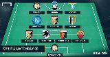 Chùm ảnh: ĐHTB vòng 30 Serie A: 'Gừng già' Klose và cánh chim lạ Maurid