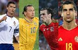"""Chùm ảnh: Những đội bóng """"một người"""" nổi tiếng ở châu Âu"""