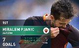 Chùm ảnh: Top 10 chuyên gia sút phạt hàng đầu châu Âu: Không có chỗ cho Messi, Ronaldo