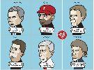 Biếm họa: Wenger - Vua top 4