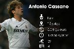 Chùm ảnh: 10 ngôi sao chôn vùi sự nghiệp ở Real Madrid