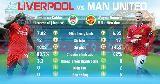 Chùm ảnh: Những điểm nóng trong trận Liverpool - MU