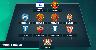 Đội hình tệ nhất vòng bảng Champions League: Quỷ đỏ áp đảo